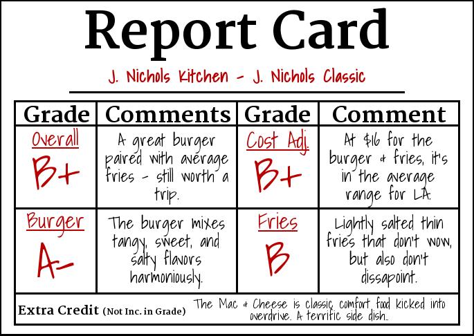 Report Card - J. Nichols 072315