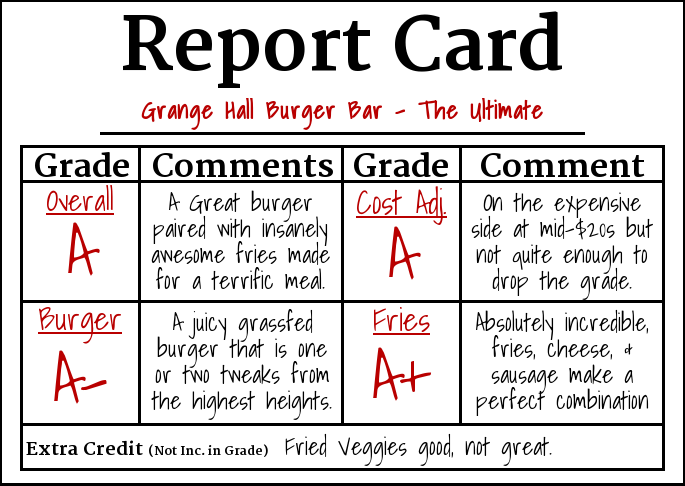 Report Card - Grange Hall
