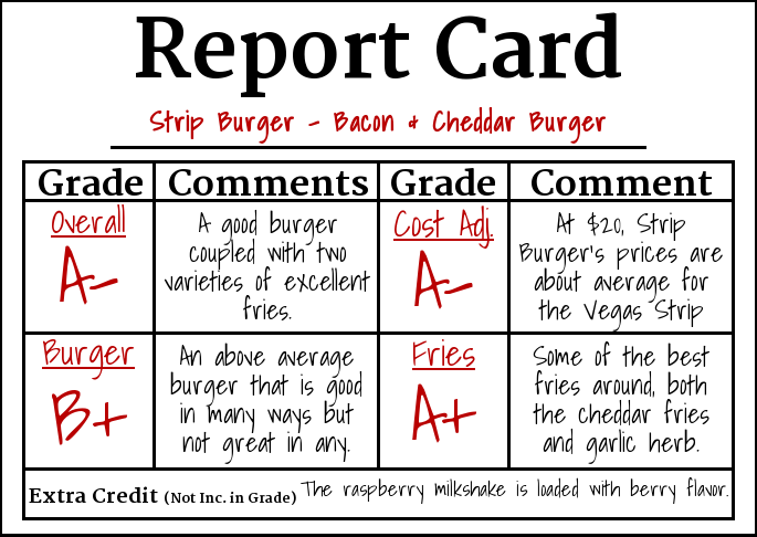 Report Card - Stripburger 070315