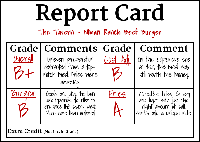 Report Card - Tavern