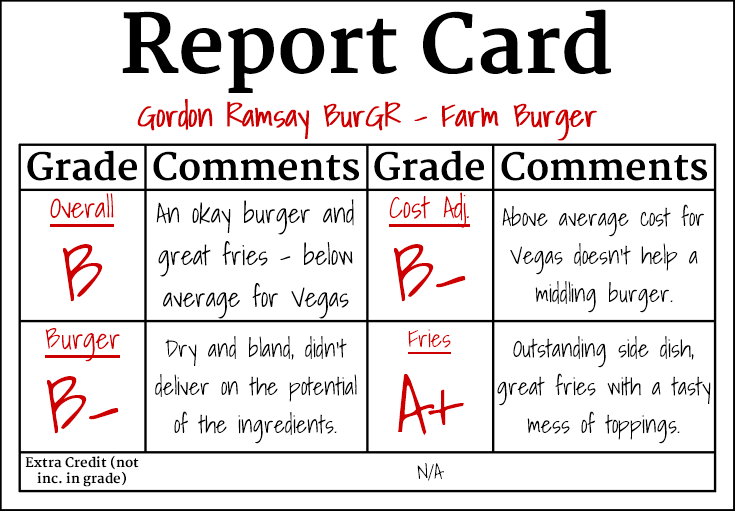 Gordon Ramsay BurGR - Farm Burger Review