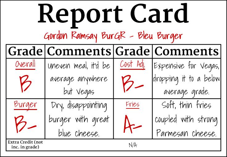 Gordon Ramsay BurGR - Blue Burger Review